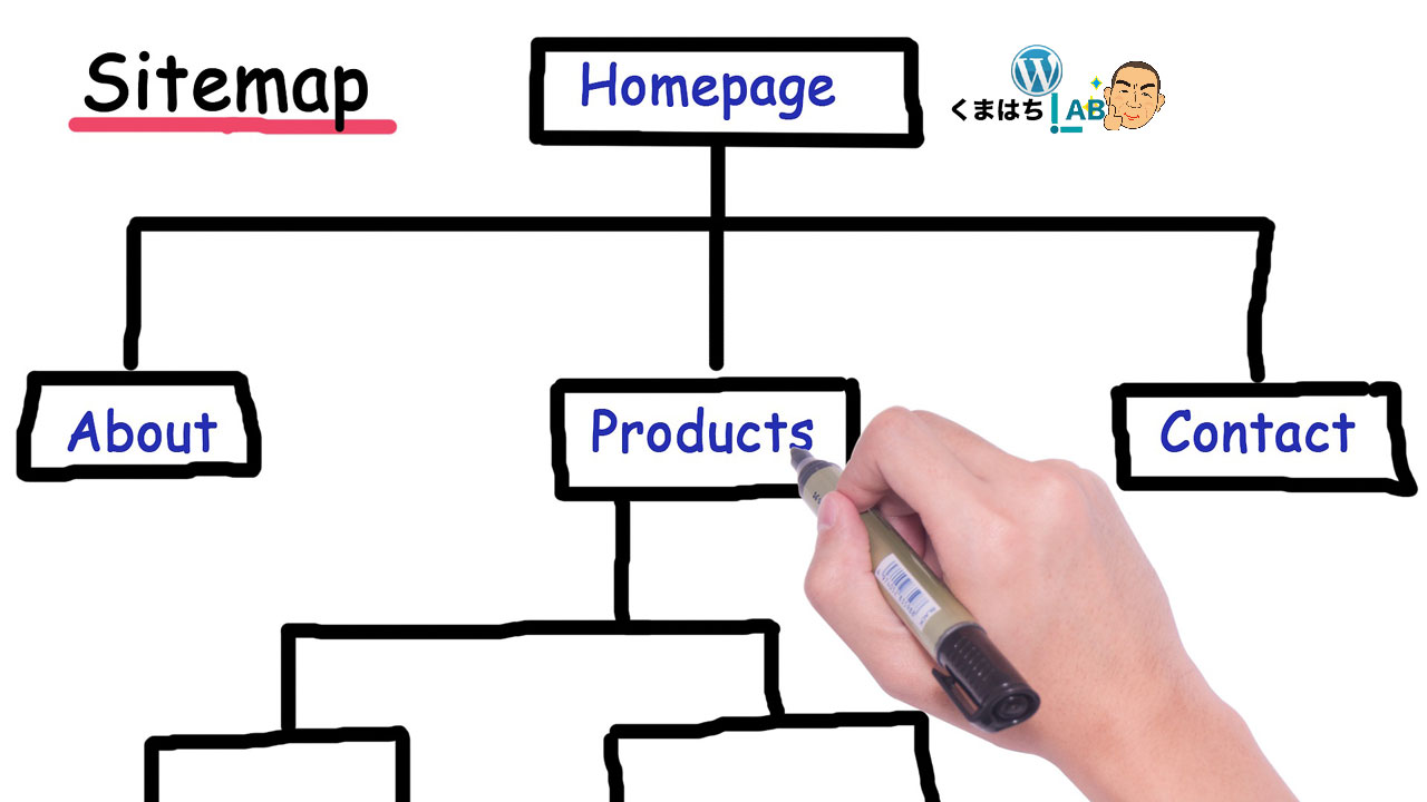sitemap_wordpress