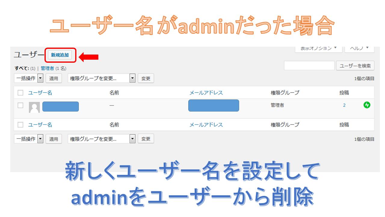 ユーザーの追加と削除